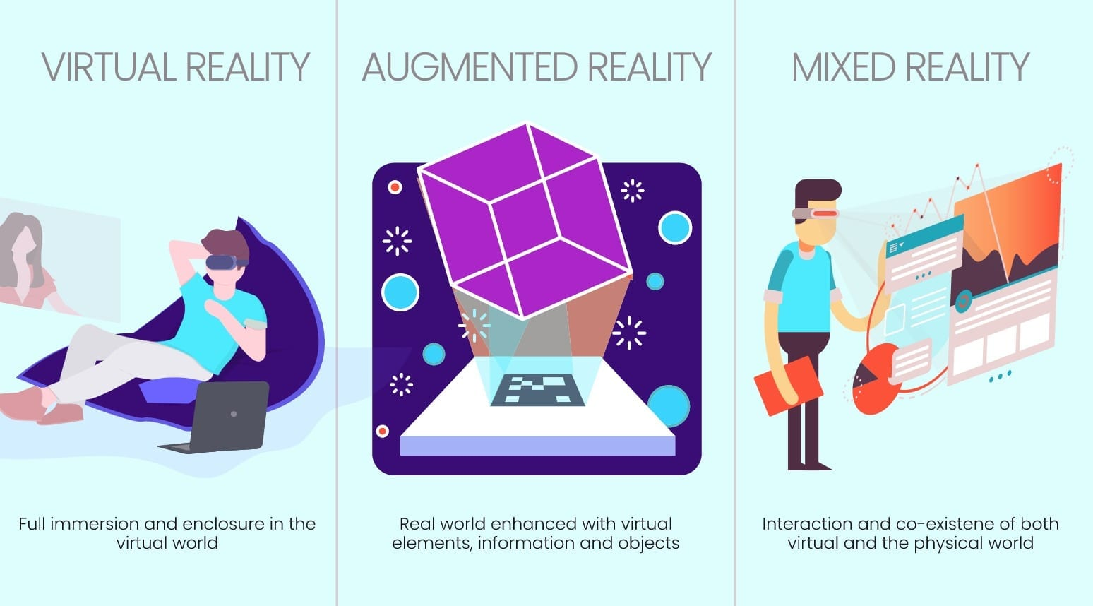 Immersive Technologies for Complex Trainings: Virtual, Augmented & Mixed Realities