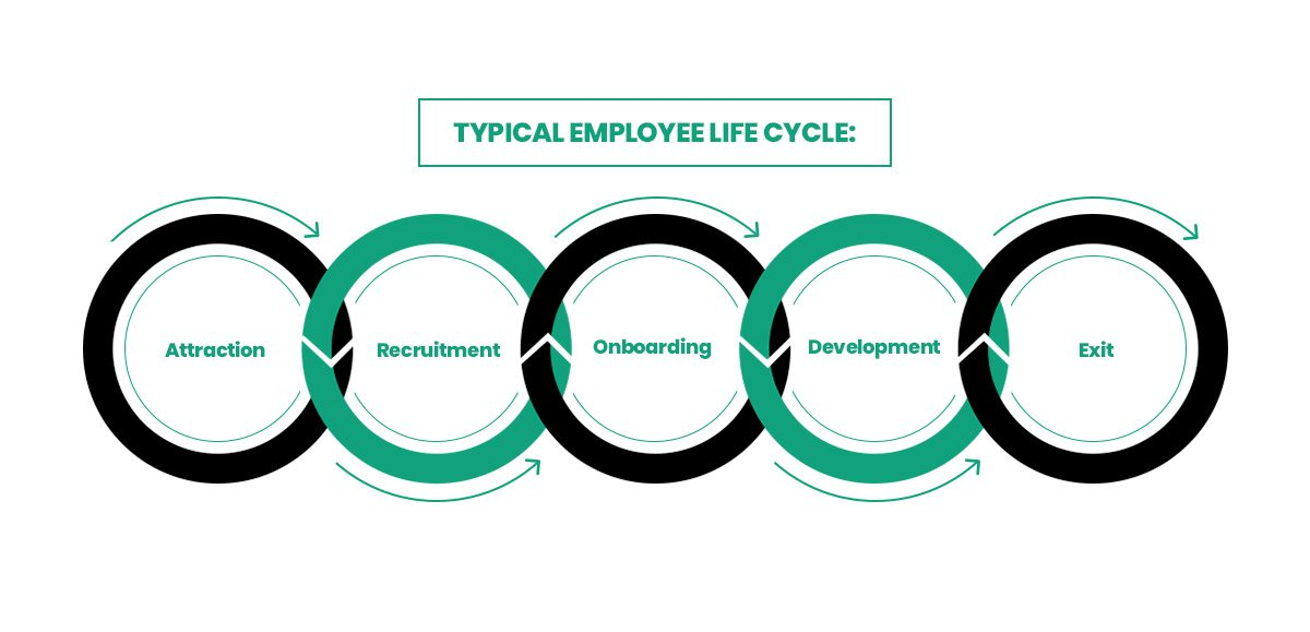 EMPLOYEE-EXIT-MANAGEMENT-AND-ORGANISATIONAL Brands